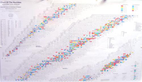 Position The Chart Onto Blackboard Optics Board Wall Information Booklet In