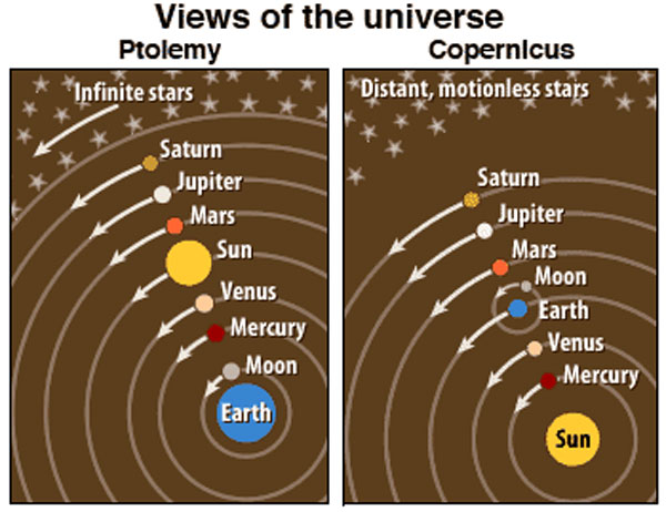 8A05 35 - Ptolemaic and Copernican Models of the Solar System