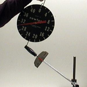 Show that when using the small wrench to loosen, that it takes upwards to 90 Newtons before the nut breaks free.